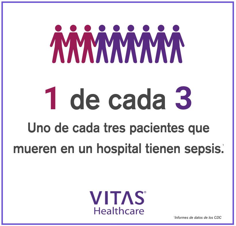 Uno de cada tres pacientes que mueren en un hospital tiene sepsis
