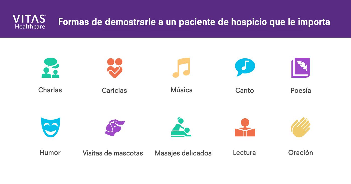 Otras maneras de demostrar que se preocupa por un paciente de hospicio es con música, visitas de mascotas, canto, oración, poesía, humor, masajes delicados, caricias y charlas.
