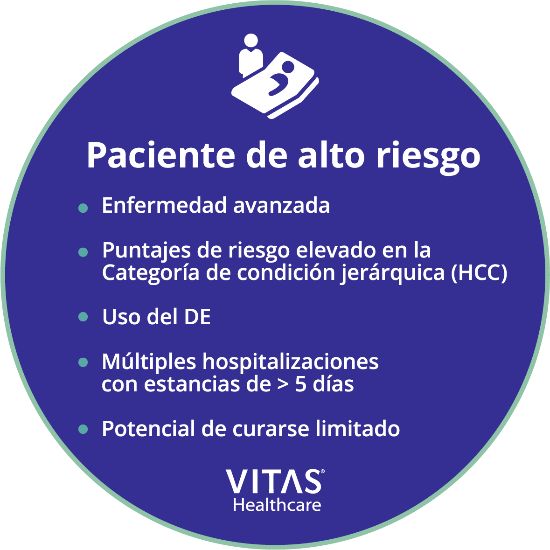 El cinco por ciento de los pacientes requiere una administración de atención intensiva, del 15 al 35 por ciento necesita control de una enfermedad crónica y del 60 al 89 por ciento necesita prevención y acceso.